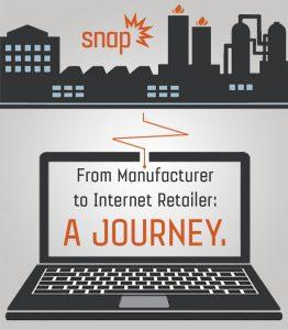 manufacturer direct via amazon